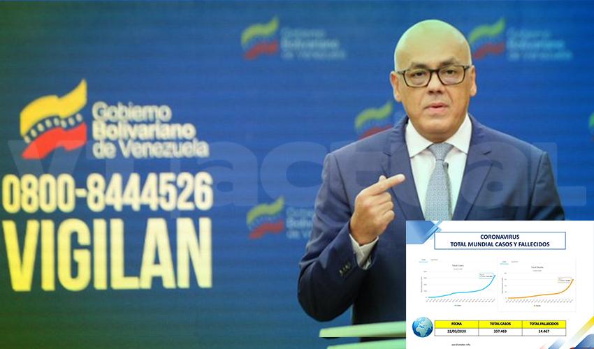 Venezuela tiene su arsenal médico y terapéutico ante el Covid-19