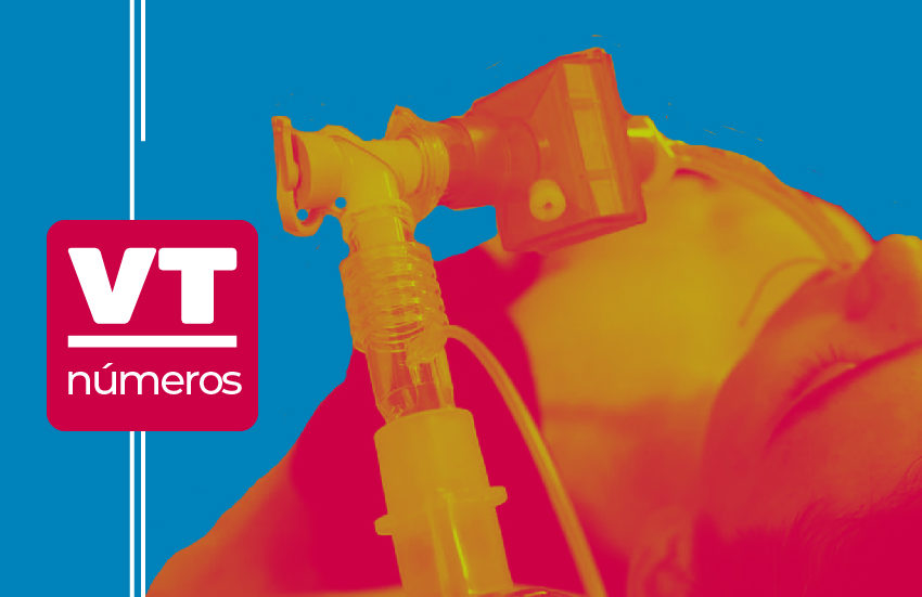 #VTnúmeros El negocio de los respiradores en EE.UU.