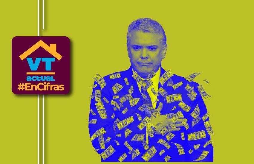 #VTactualEnCifras Incalculable: ¿Cuánto dinero ha recibido Colombia para los migrantes venezolanos?
