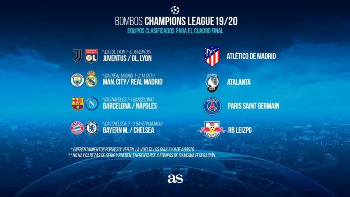 Emparejamientos para la Champions League