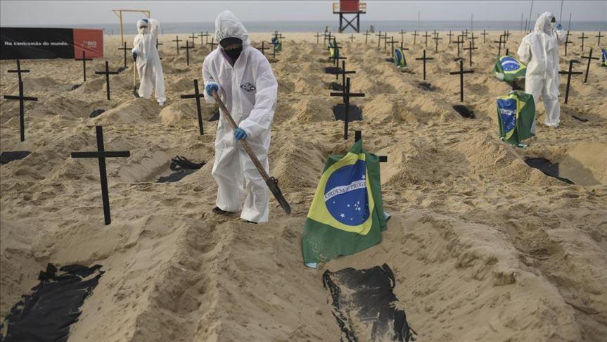 #Coronavirus en Brasil