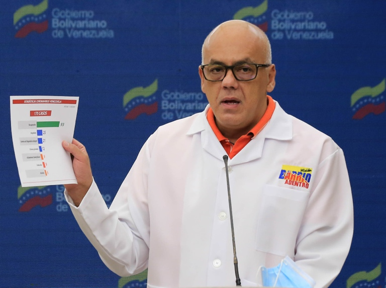 Pacientes por Coronavirus suman más de 15 mil