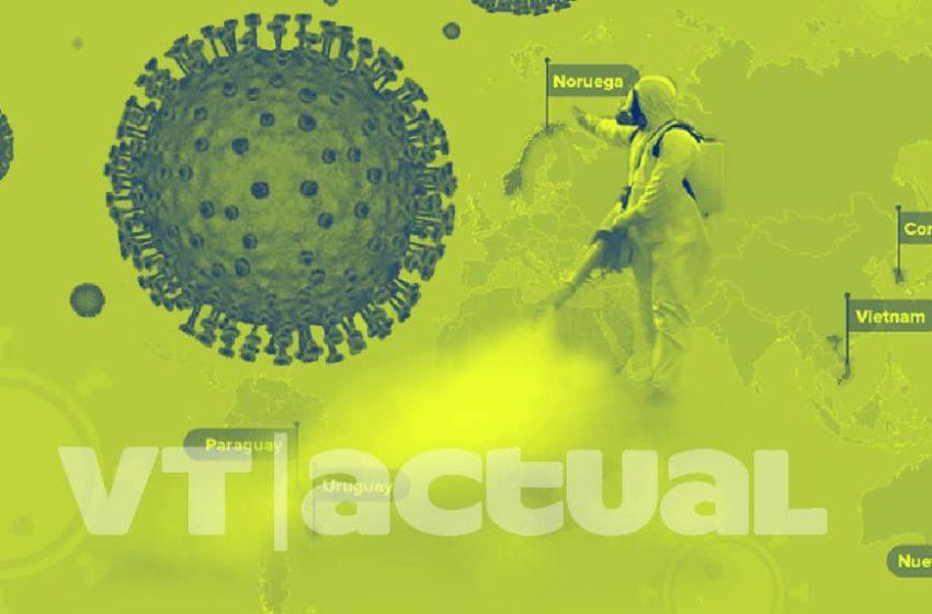 #VTactualAnálisis ¿Cómo lograron estos países ubicarse entre los primeros en controlar la Pandemia?